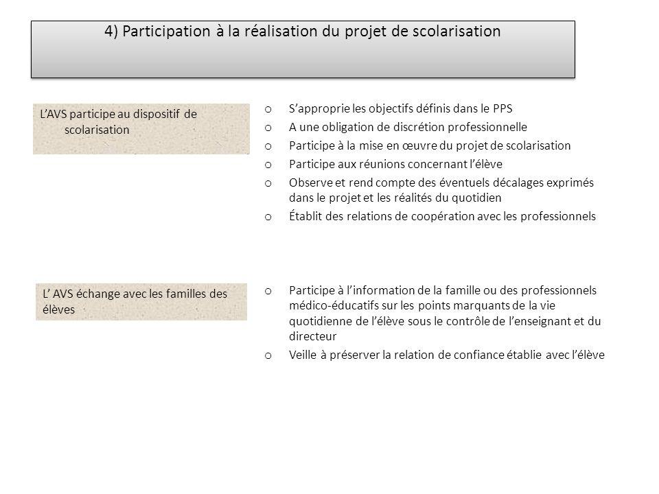 4) Participation à la réalisation du projet de scolarisation