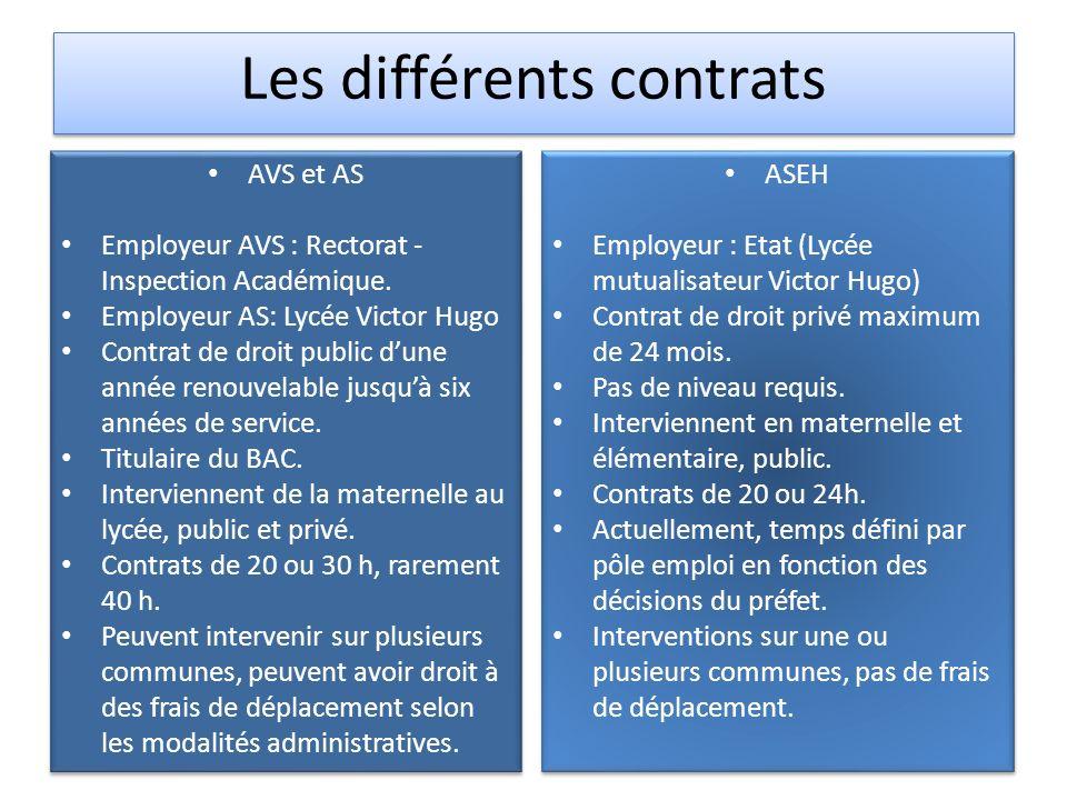 Les différents contrats