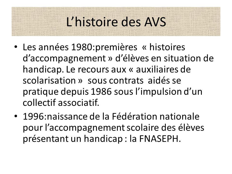 L'histoire des AVS