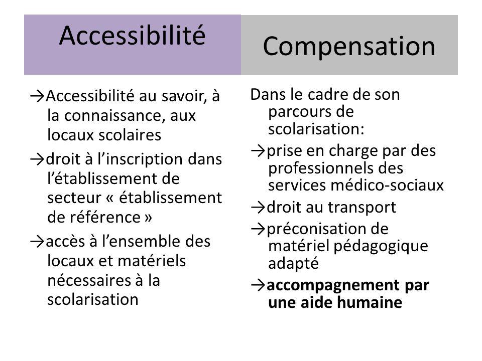 Accessibilité Compensation