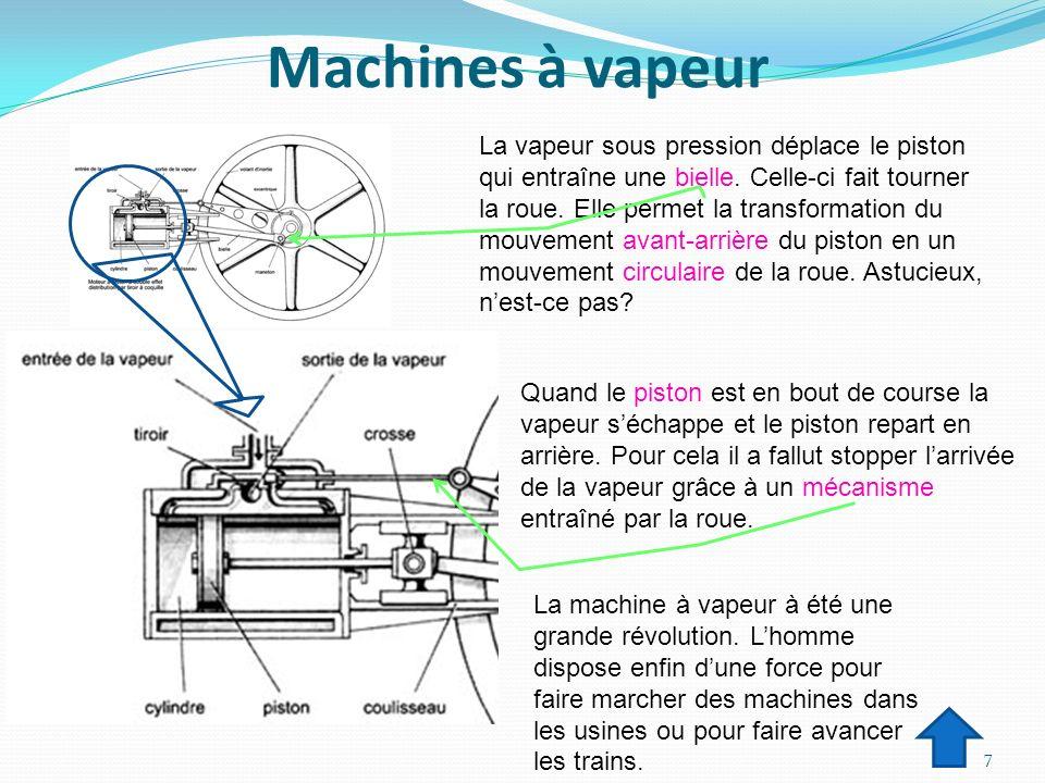 Machines à vapeur
