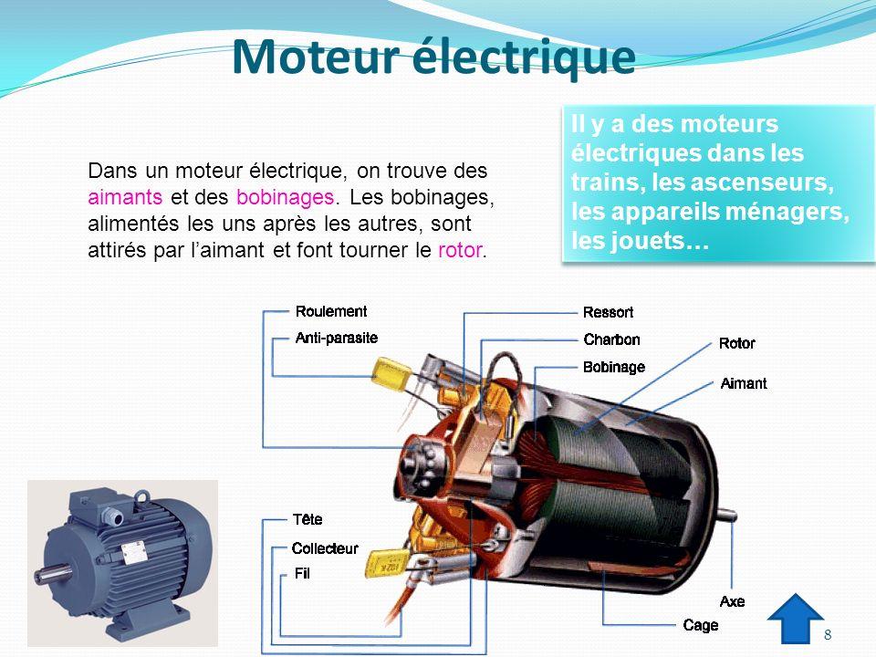 Moteur électrique Il y a des moteurs électriques dans les trains, les ascenseurs, les appareils ménagers, les jouets…