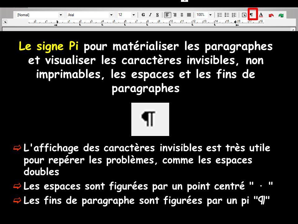 Le signe Pi pour matérialiser les paragraphes et visualiser les caractères invisibles, non imprimables, les espaces et les fins de paragraphes