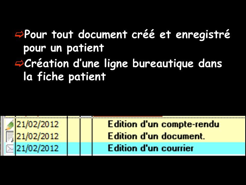 Pour tout document créé et enregistré pour un patient