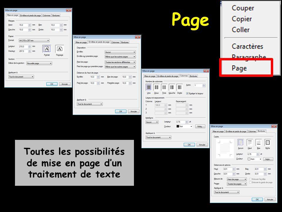 Toutes les possibilités de mise en page d'un traitement de texte