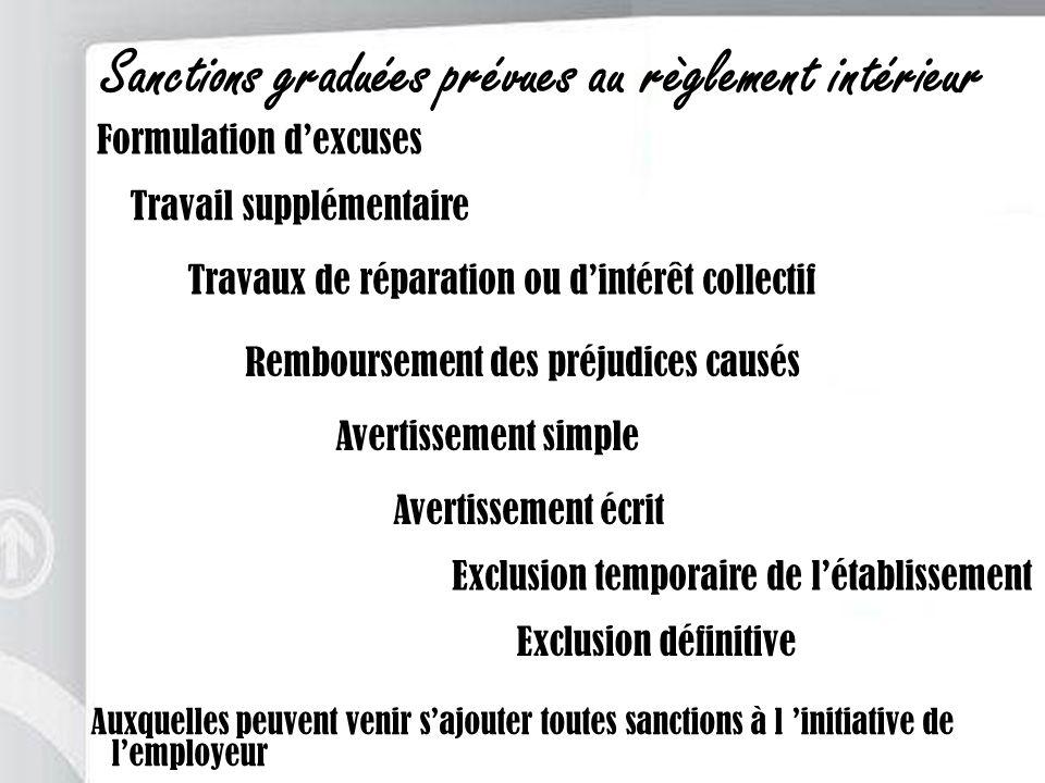 Sanctions graduées prévues au règlement intérieur