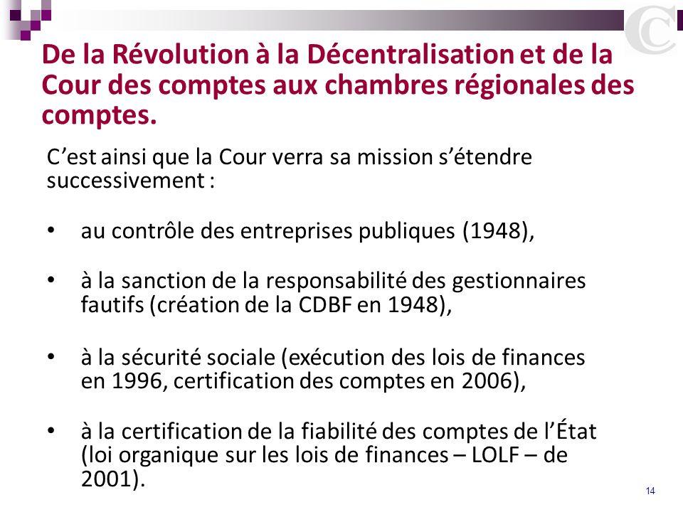 De la Révolution à la Décentralisation et de la Cour des comptes aux chambres régionales des comptes.