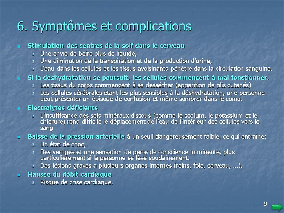6. Symptômes et complications