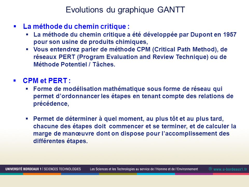 Evolutions du graphique GANTT