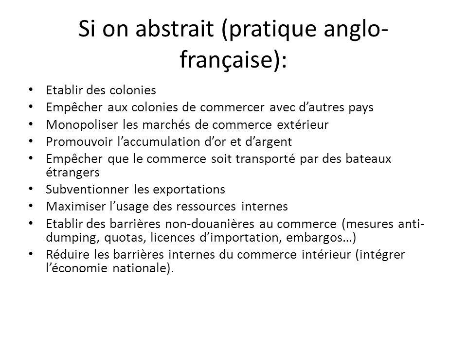 Si on abstrait (pratique anglo-française):