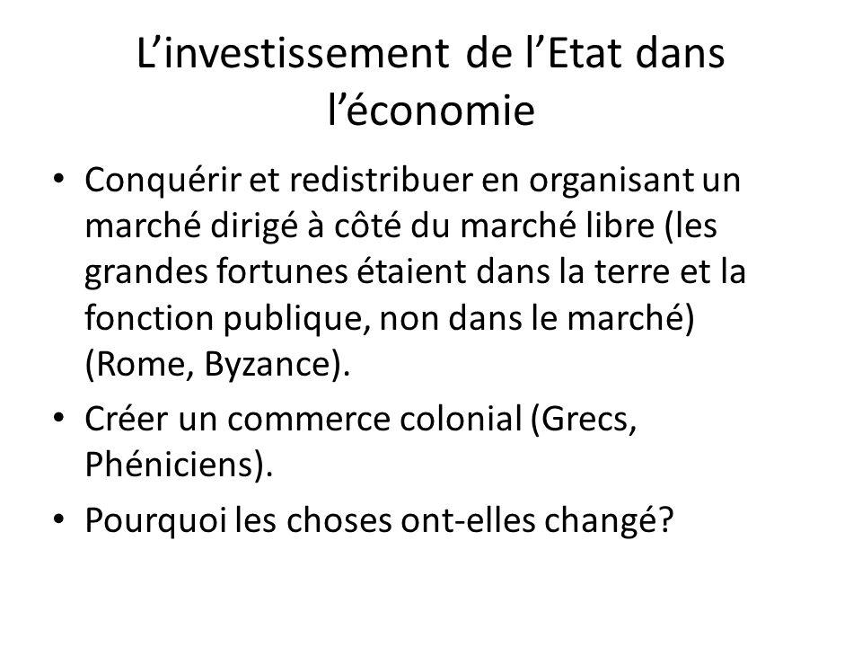 L'investissement de l'Etat dans l'économie