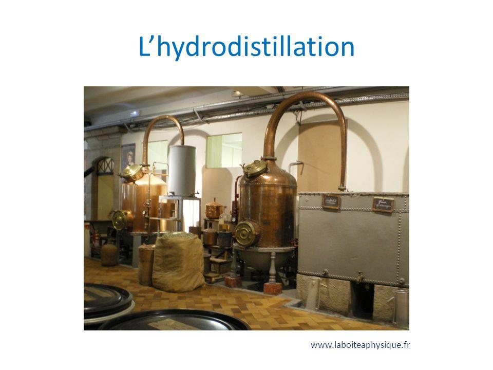 L'hydrodistillation www.laboiteaphysique.fr