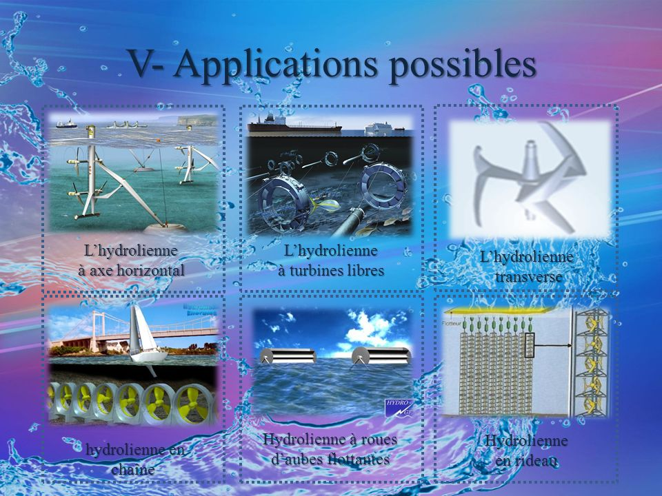 V- Applications possibles