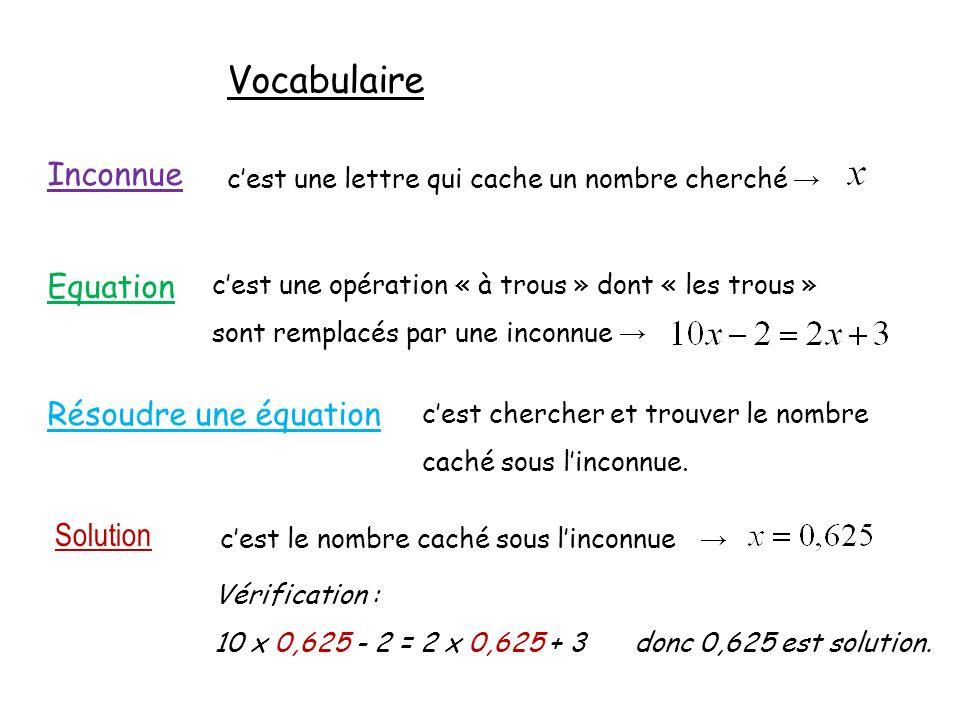 Vocabulaire Inconnue Equation Résoudre une équation Solution