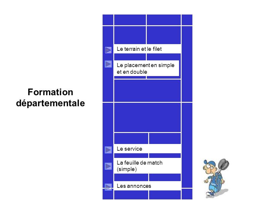 Formation départementale