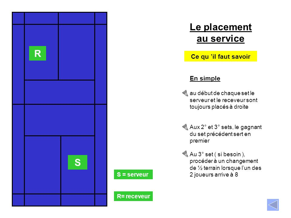 Le placement au service