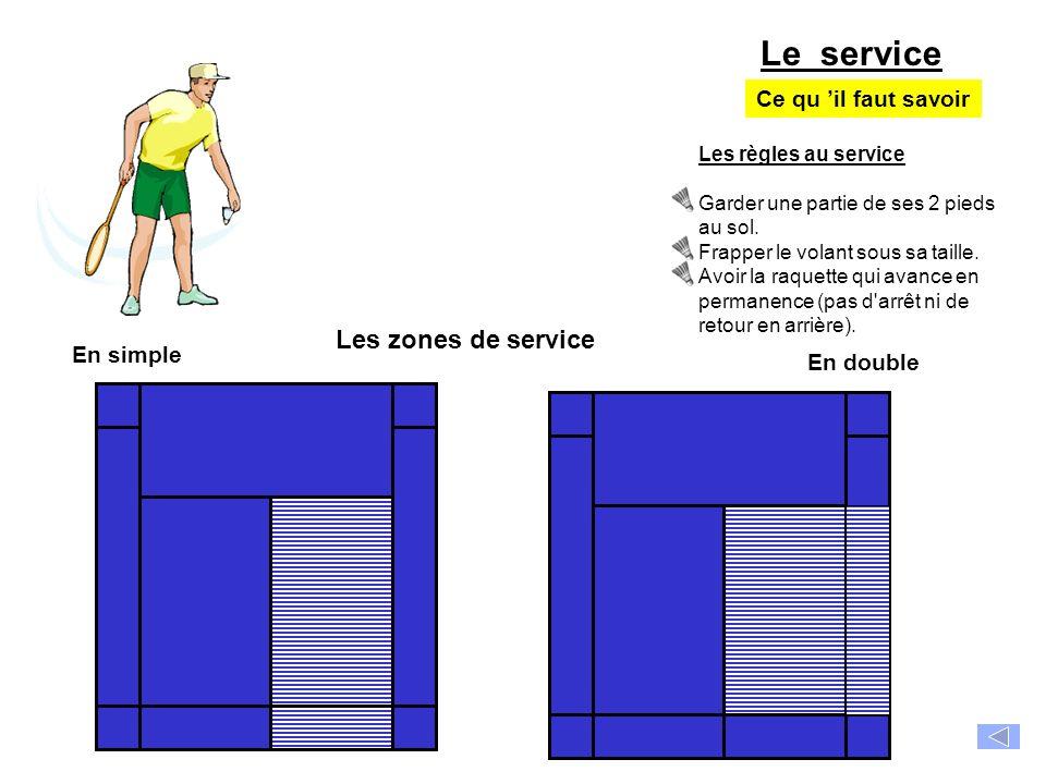 Le service Les zones de service Ce qu 'il faut savoir En simple