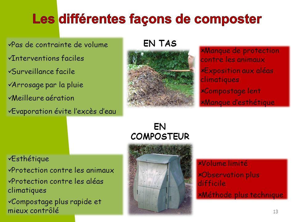 Les différentes façons de composter