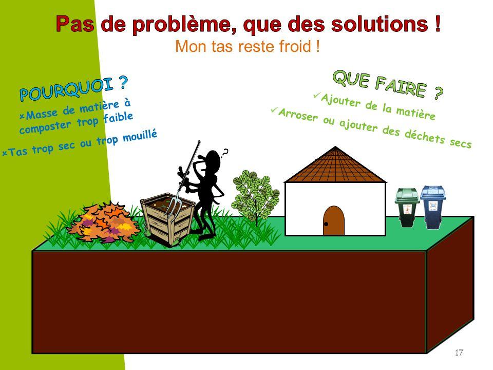 Pas de problème, que des solutions !
