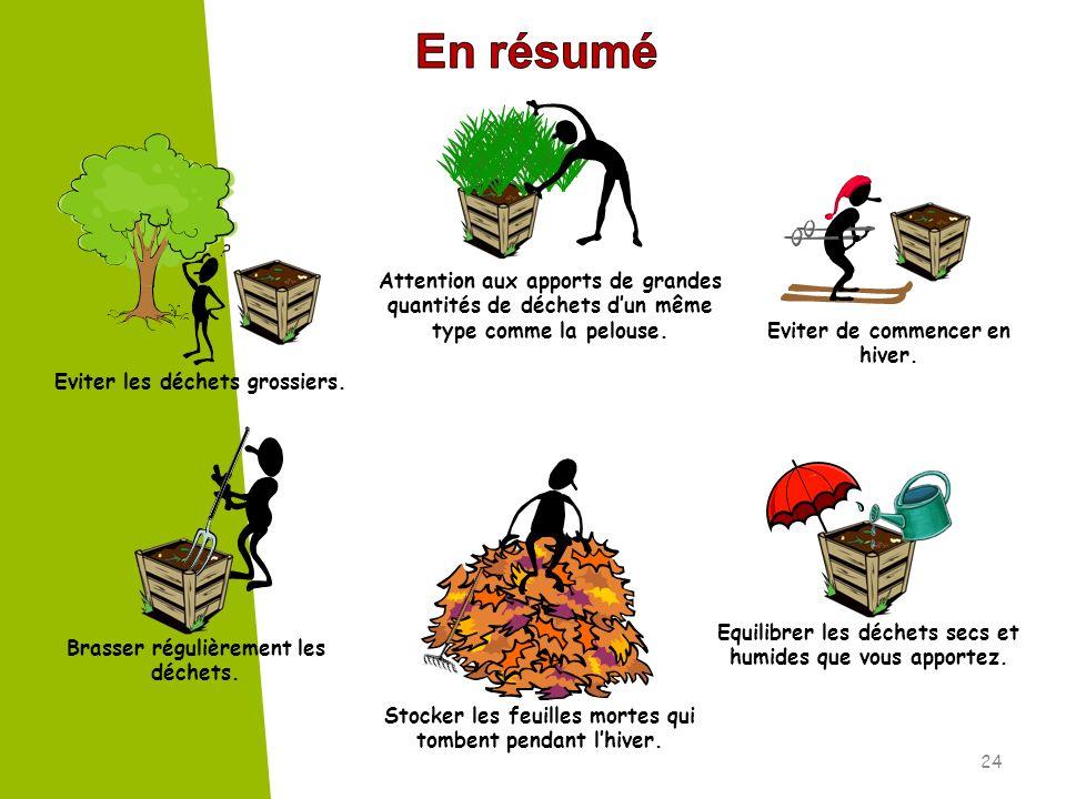 En résumé Attention aux apports de grandes quantités de déchets d'un même type comme la pelouse. Eviter les déchets grossiers.