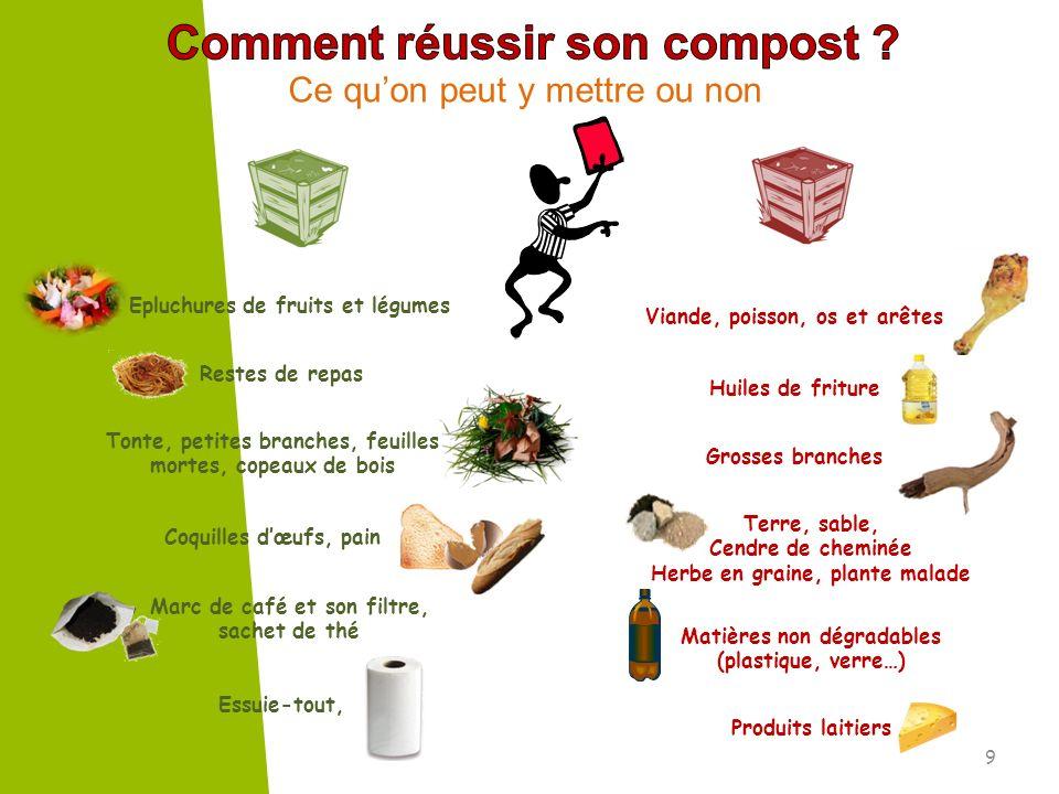 Comment réussir son compost