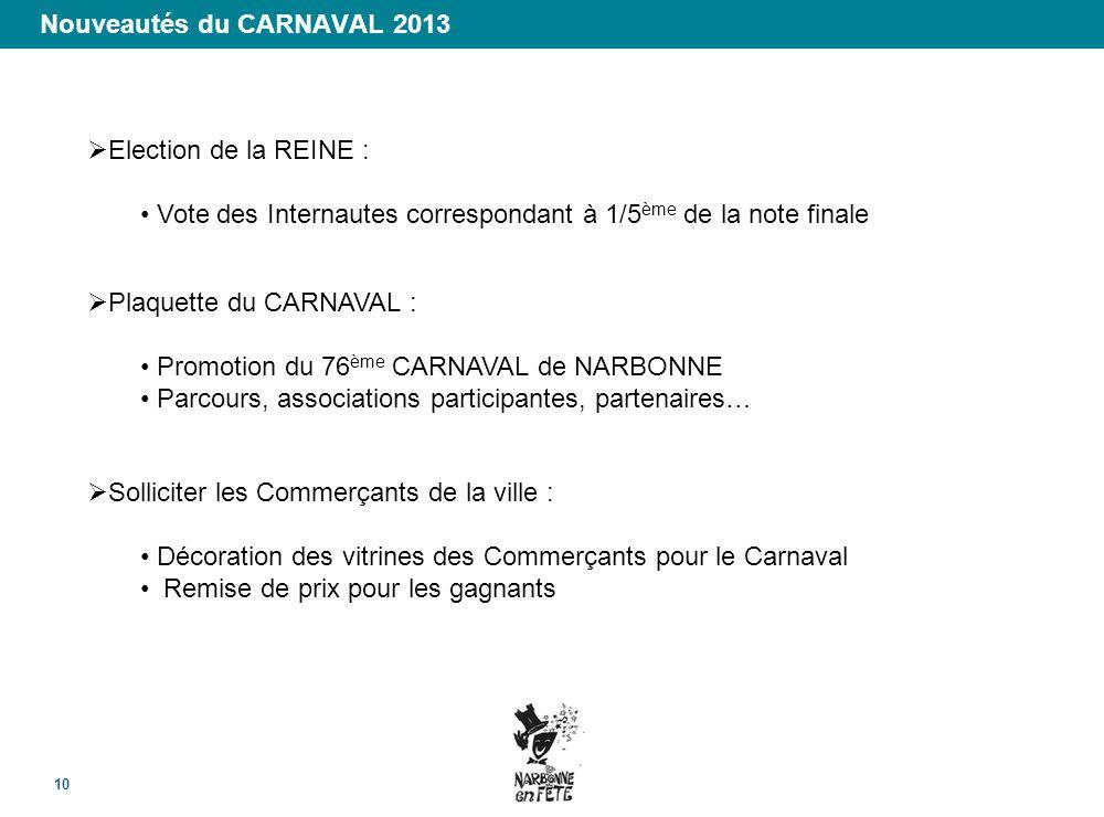 Nouveautés du CARNAVAL 2013