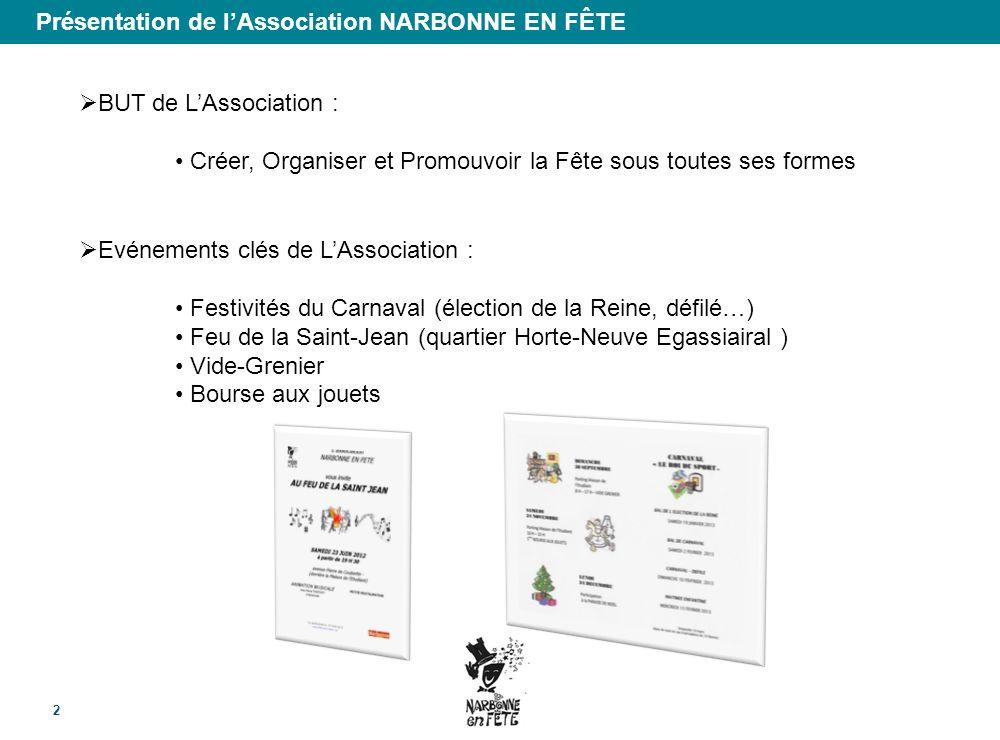 Présentation de l'Association NARBONNE EN FÊTE