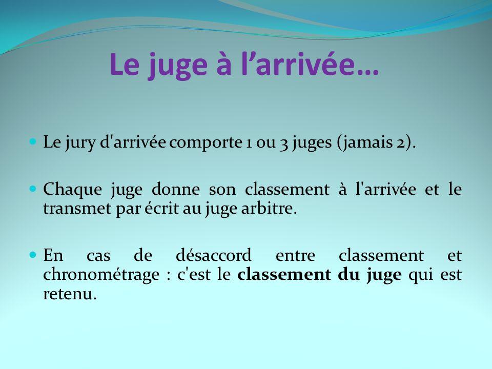 Le juge à l'arrivée… Le jury d arrivée comporte 1 ou 3 juges (jamais 2).