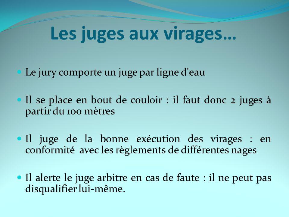 Les juges aux virages… Le jury comporte un juge par ligne d eau