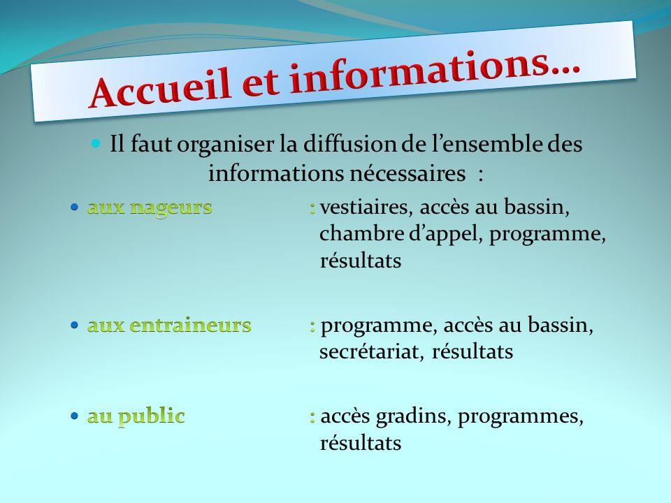 Accueil et informations…