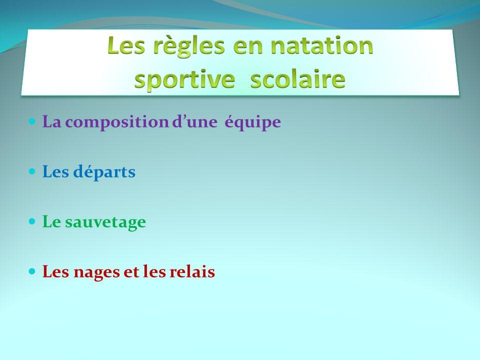 Les règles en natation sportive scolaire