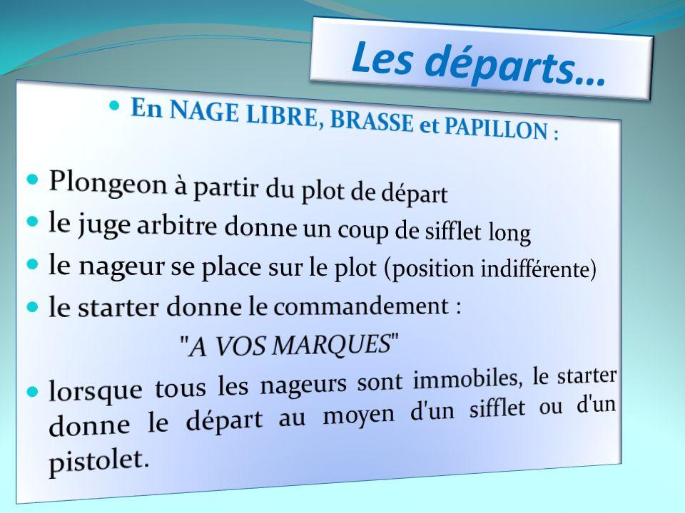 En NAGE LIBRE, BRASSE et PAPILLON :