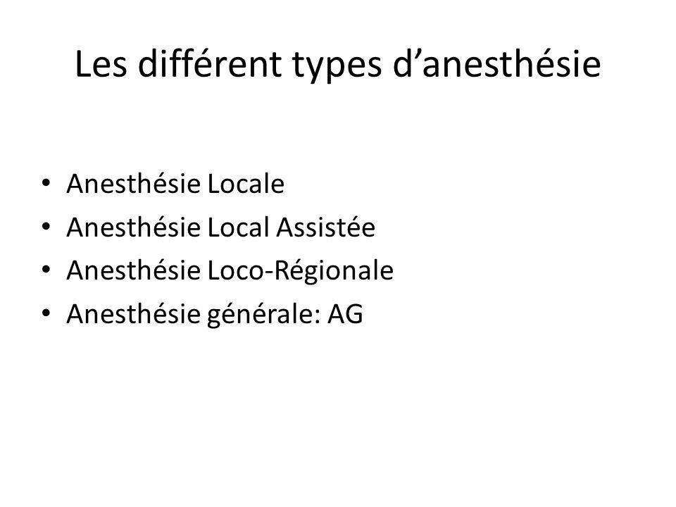 Les différent types d'anesthésie