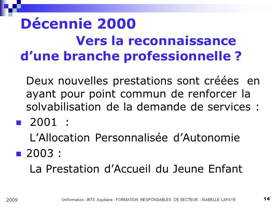 Décennie 2000 Vers la reconnaissance d'une branche professionnelle