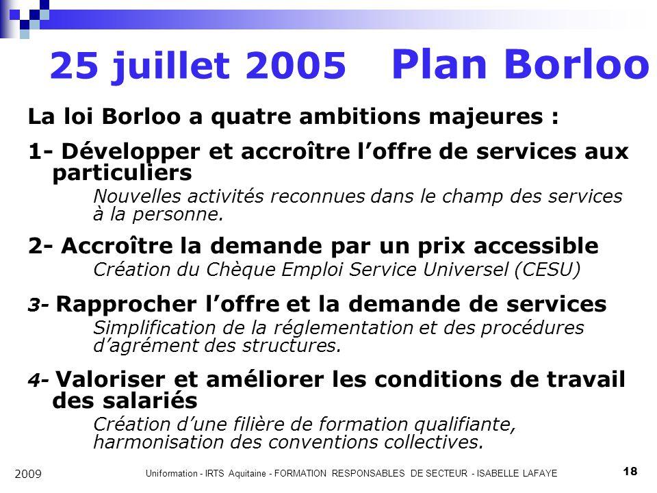 25 juillet 2005 Plan Borloo La loi Borloo a quatre ambitions majeures : 1- Développer et accroître l'offre de services aux particuliers.