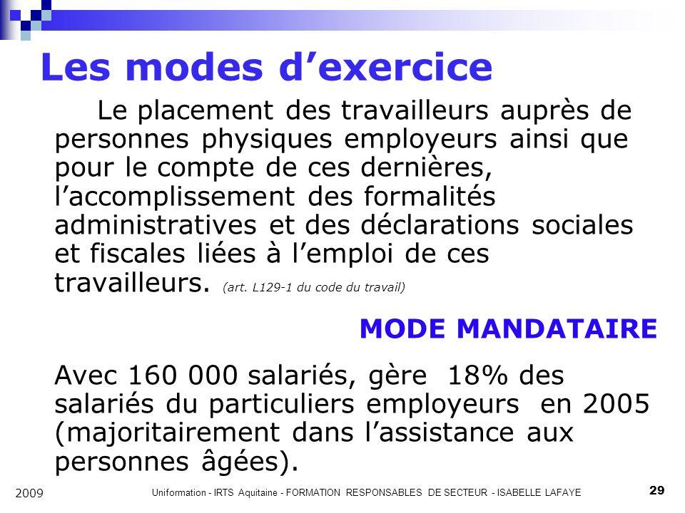 Les modes d'exercice