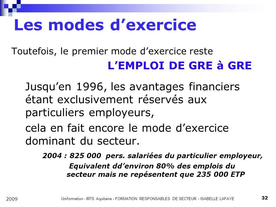 Les modes d'exercice L'EMPLOI DE GRE à GRE