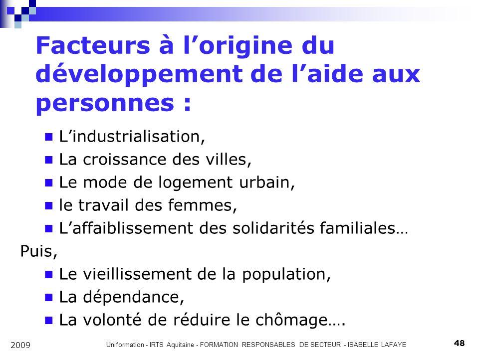 Facteurs à l'origine du développement de l'aide aux personnes :