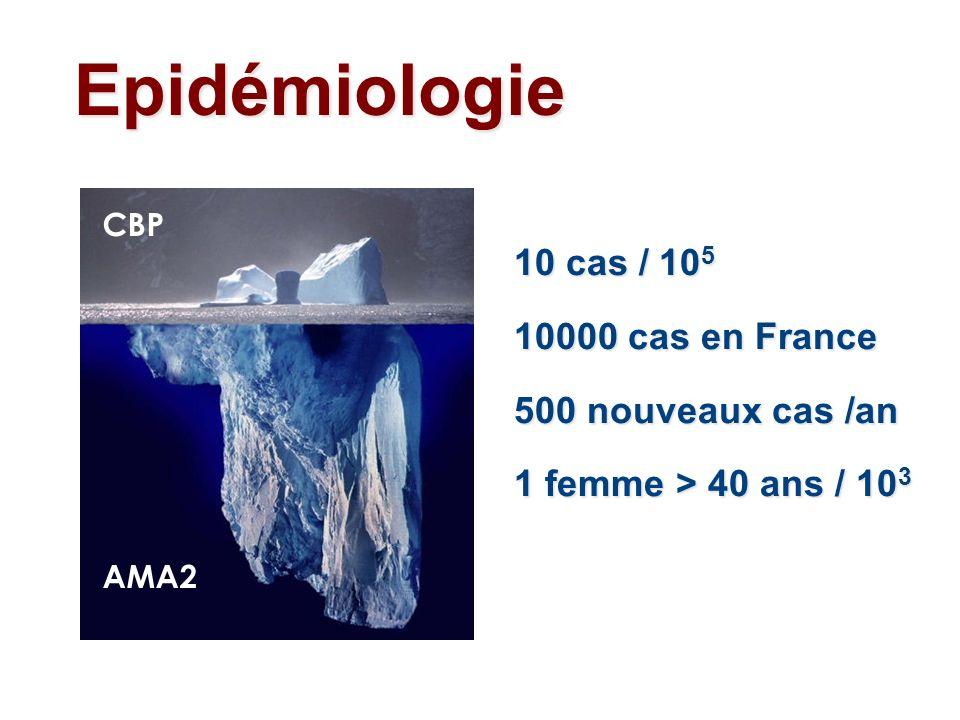 Epidémiologie 10 cas / 105 10000 cas en France 500 nouveaux cas /an