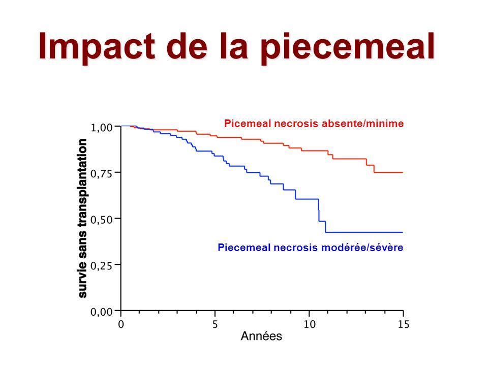 Impact de la piecemeal Picemeal necrosis absente/minime