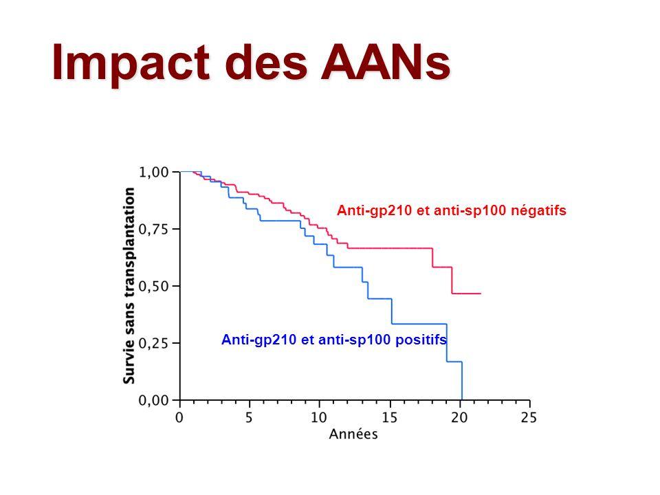 Impact des AANs Anti-gp210 et anti-sp100 négatifs