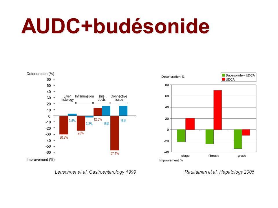 AUDC+budésonide Leuschner et al. Gastroenterology 1999