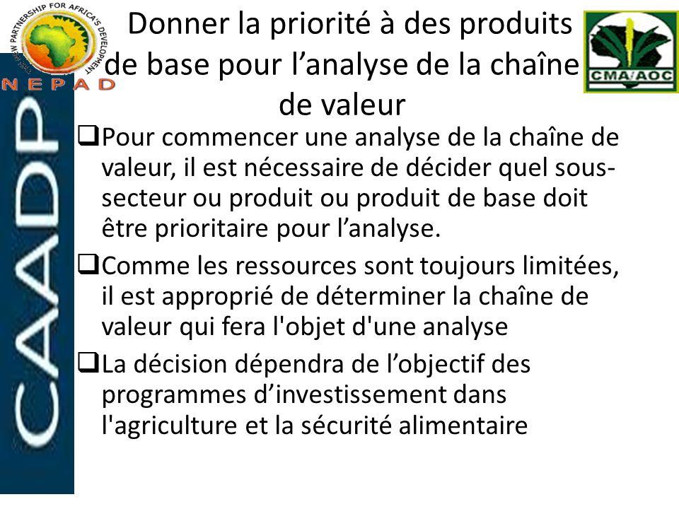 Donner la priorité à des produits de base pour l'analyse de la chaîne de valeur