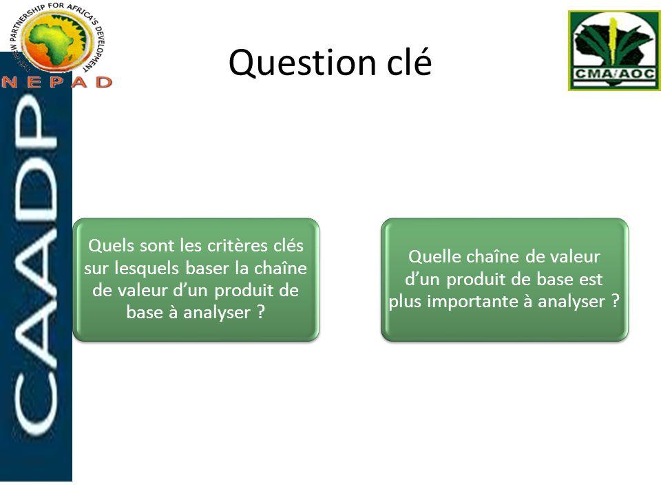 Question clé Quels sont les critères clés sur lesquels baser la chaîne de valeur d'un produit de base à analyser
