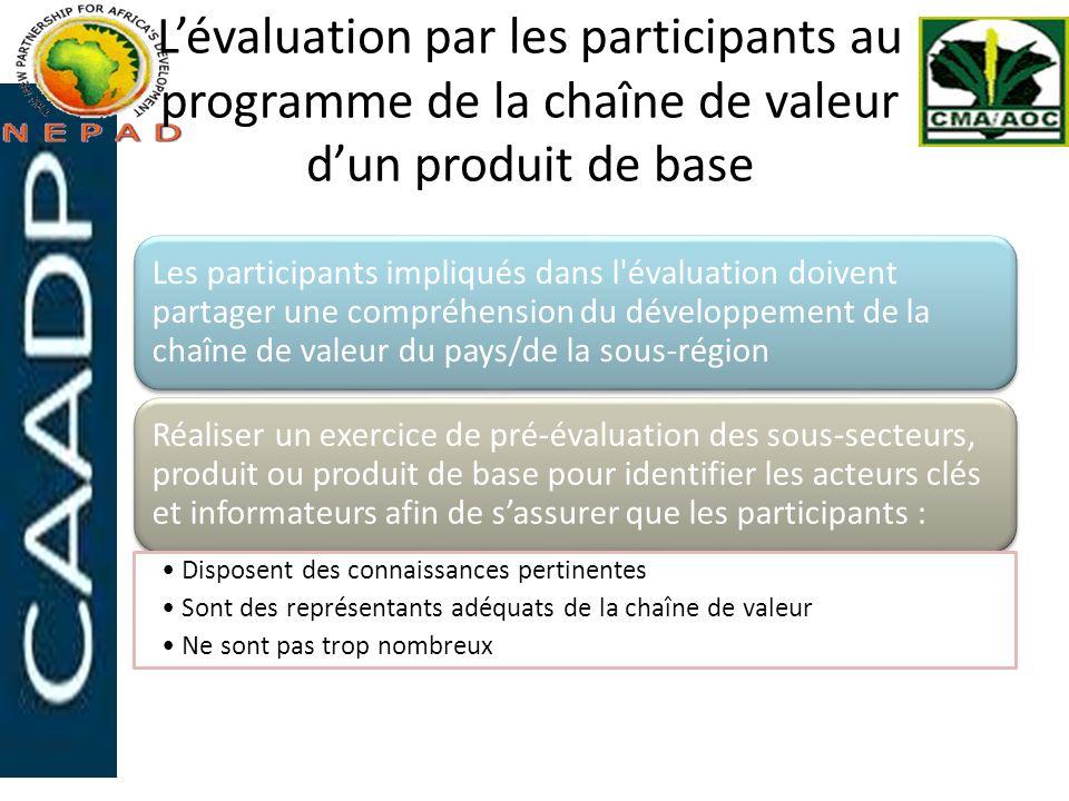 L'évaluation par les participants au programme de la chaîne de valeur d'un produit de base