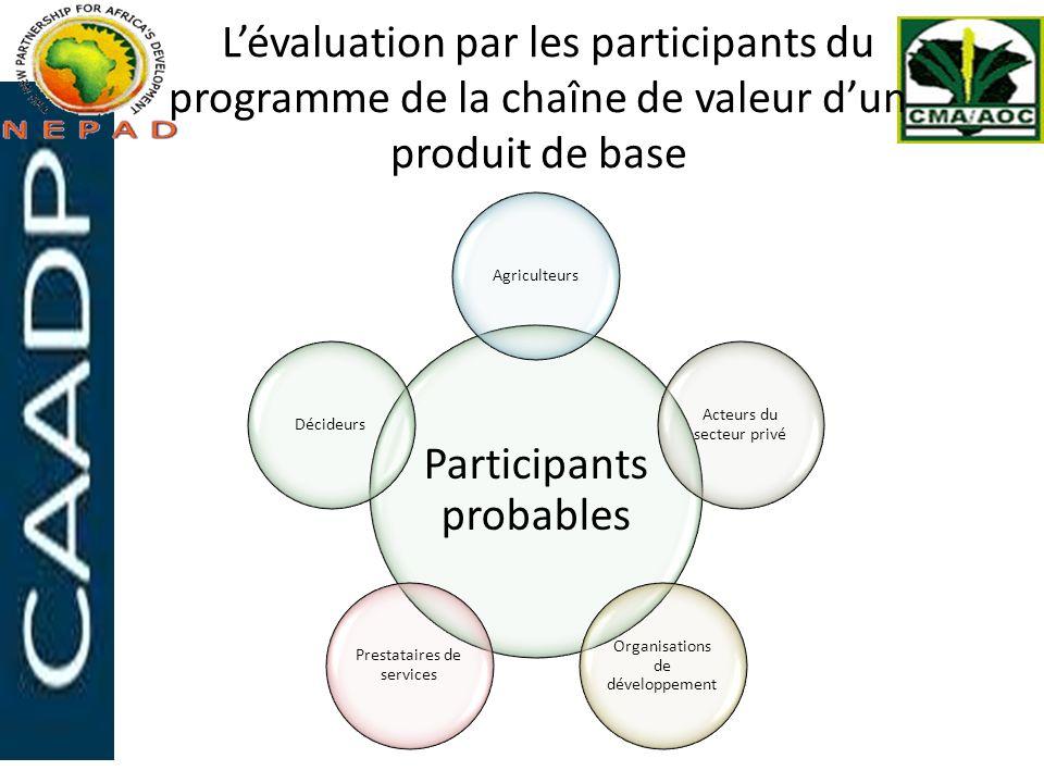 L'évaluation par les participants du programme de la chaîne de valeur d'un produit de base