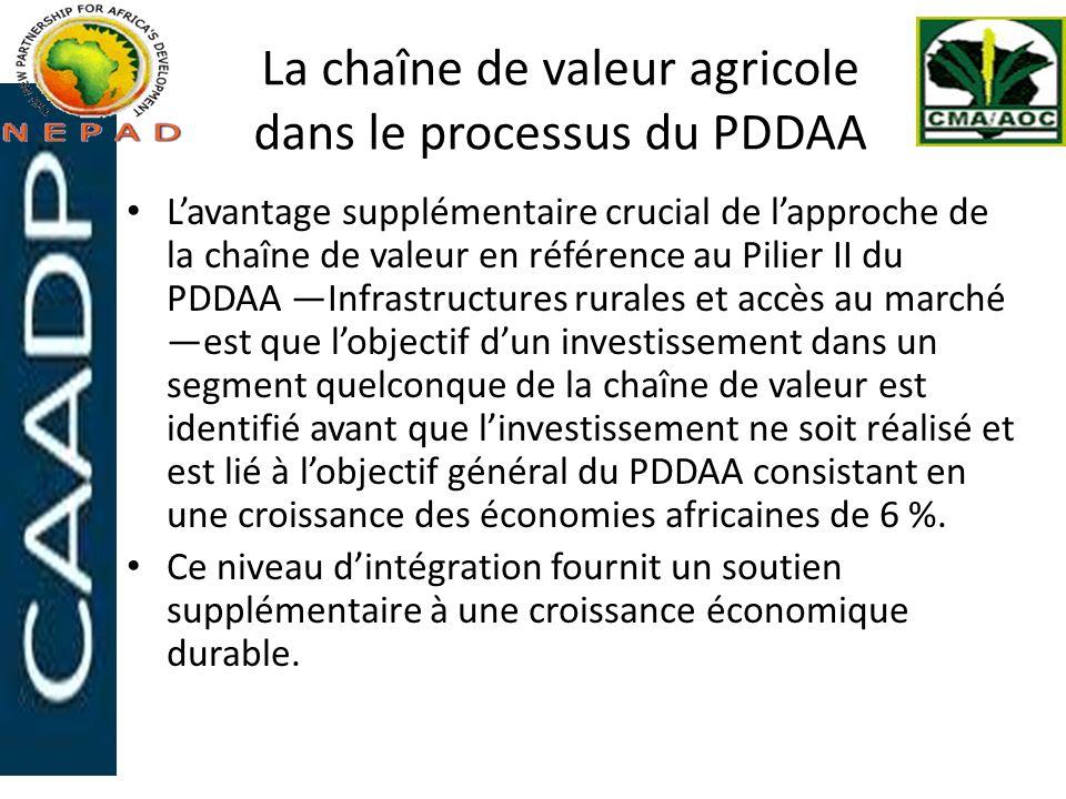 La chaîne de valeur agricole dans le processus du PDDAA