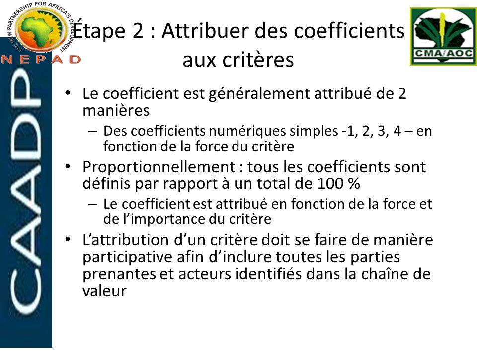 Étape 2 : Attribuer des coefficients aux critères