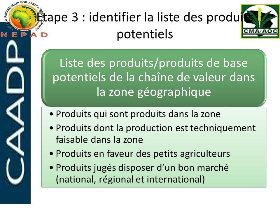 Étape 3 : identifier la liste des produits potentiels