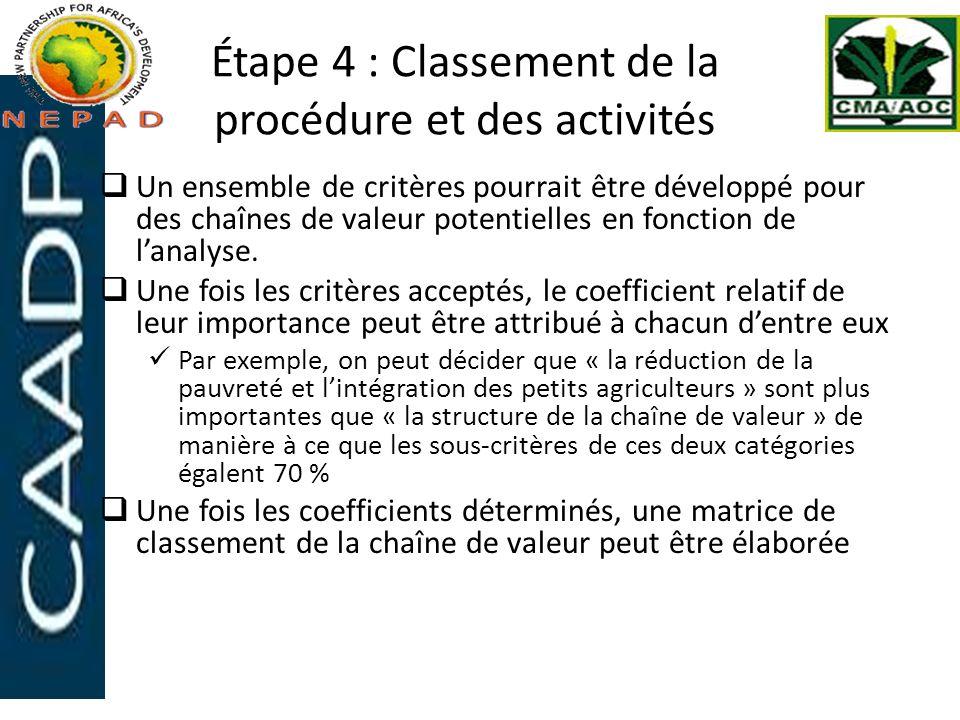 Étape 4 : Classement de la procédure et des activités